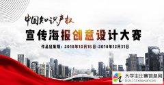 中国2018世界杯投注网站产权宣传海报创意设计大赛
